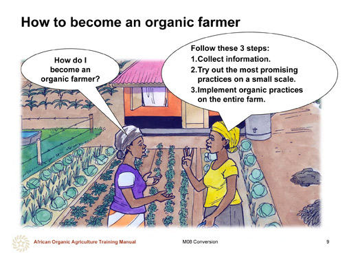 Pictures of how to become an organic farmer